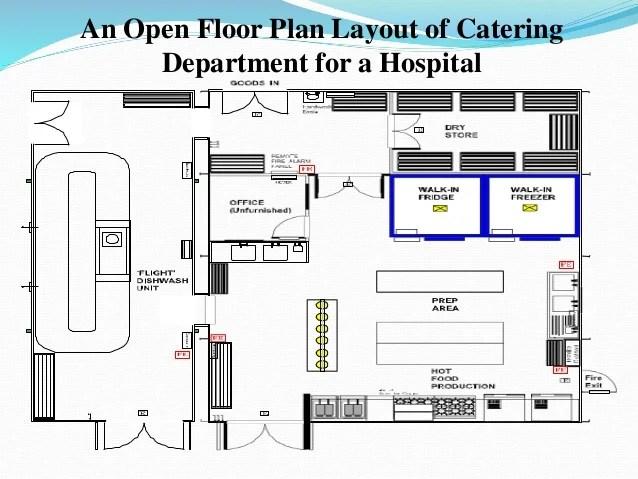 L Shaped Kitchen Layout Planner