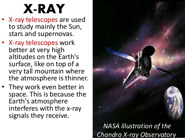 Astronomy group1