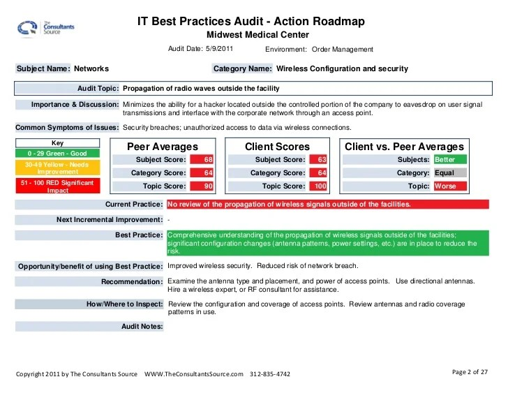 Application Security Best Practices Checklist