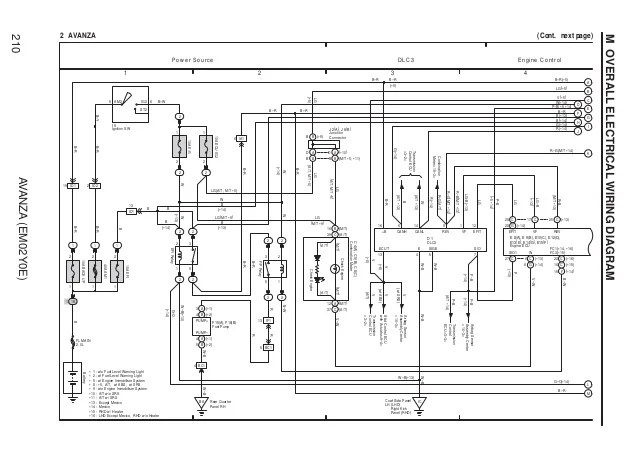 Wiring diagram toyota avanza wiring diagram jzgreentown wiring diagram toyota avanza wiring diagram schemes asfbconference2016 Gallery
