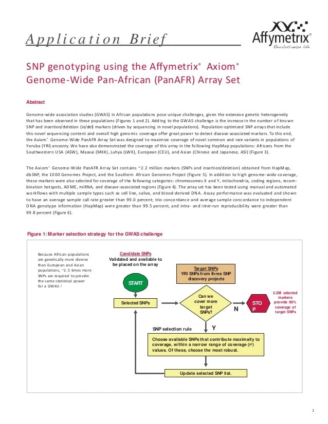 SNP genotyping using the Affymetrix® Axiom® Genome-Wide ...