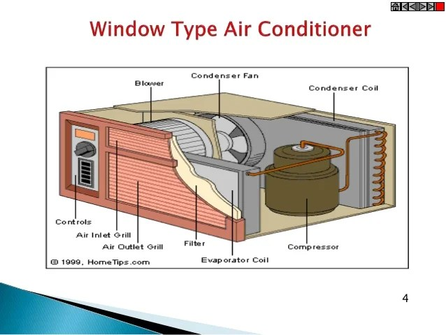 Home Air Conditioning Freon Recharge