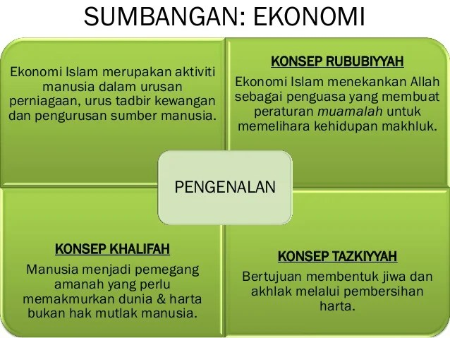 Bertujuan untuk mengkaji konsep ekonomi syariah, sistem, prinsip dan. Bab 5 Sumbangan Tamadun Islam Terhadap Peradaban Dunia