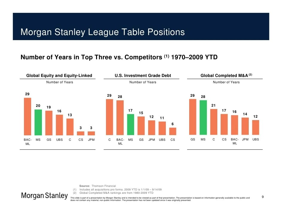 Morgan Stanley: Barclays Financial Services Conference