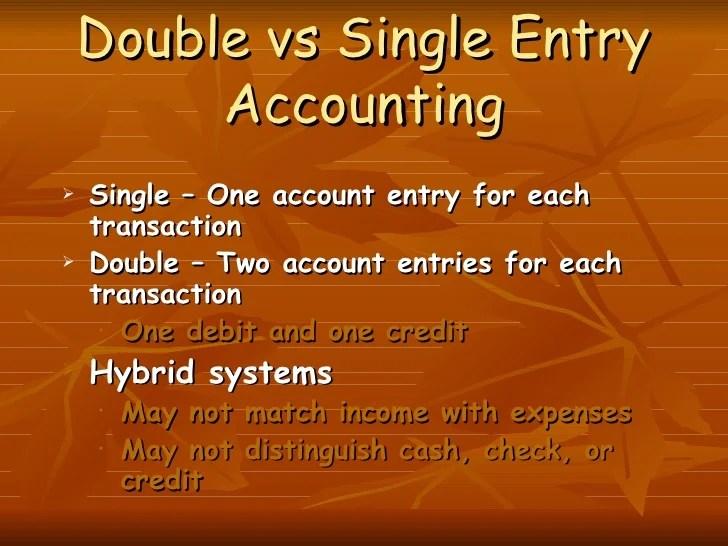 General Accounting Equation