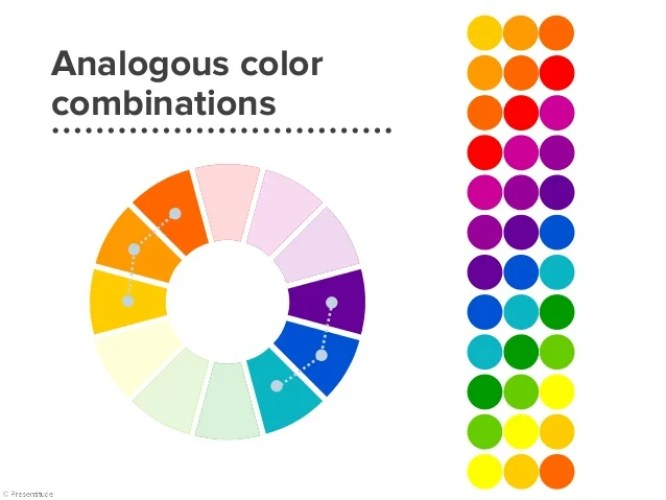 Image result for analogous colours