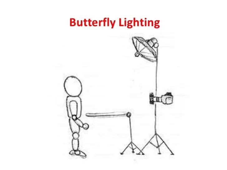Best Studio Lighting Portraits