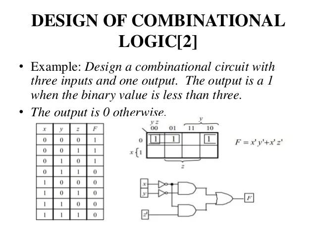 Bca 2nd Sem-u-1.4 Digital Logic Circuits, Digital Component