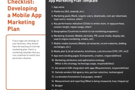 Mobile app marketing plan template  market planning solutions inc     Mobile app marketing plan template easiest video editing app free movie  editing program for windows xp the marketing plant   PDF Books