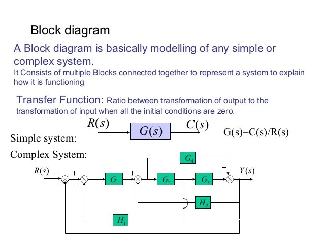 Control System Block Diagram Reduction Technique Circuit Diagram