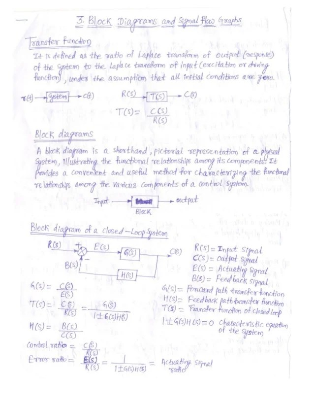 Block diagrams and signal flow graphs