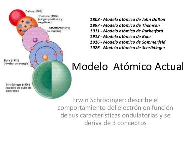 Bloque Ii Modelo Actual Y Configuracion Electronica2017pdf