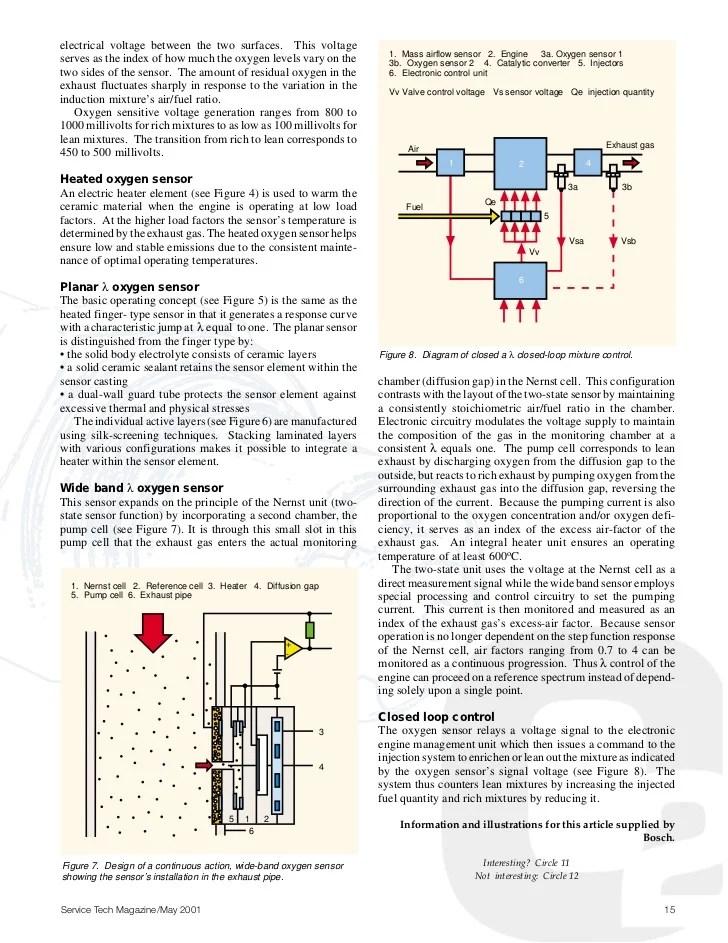 Großartig Megasquirt Verkabelung 3 Draht O2 Sensor Ideen ...
