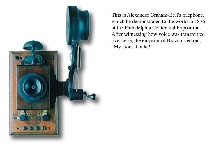 Thomas Edisons Light Bulb Parts