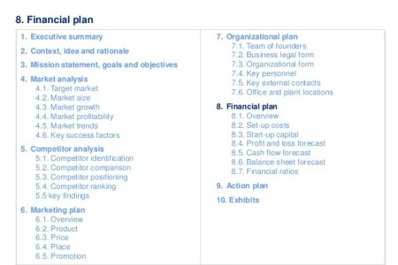 Quickbooks Invoice Templates Business Plan Financial Plan Template