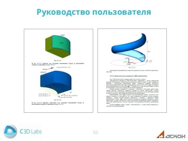 Геометрическое ядро C3D
