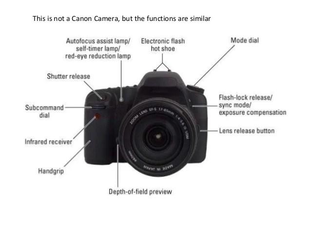 Digital Slr Camera Parts Diagram