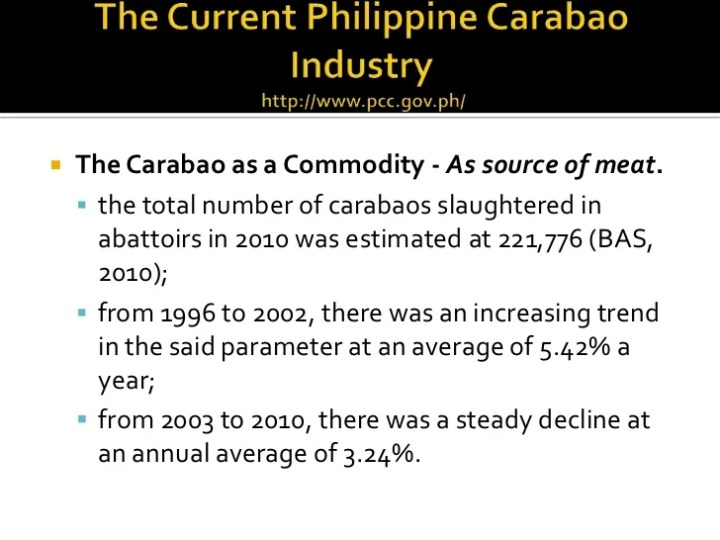 Body Part Of Carabao Carsjp