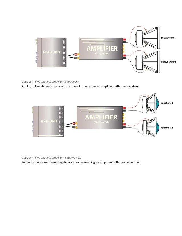 car audio guide how to connect a 2 channel amplifier