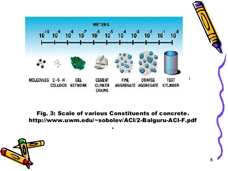 Nanotechnology Concrete Pdf
