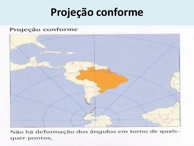 Escalas Geograficas
