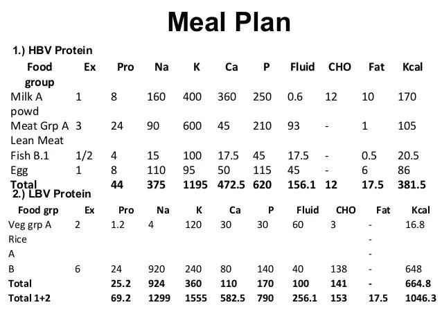 Vitamin c weight loss image 7