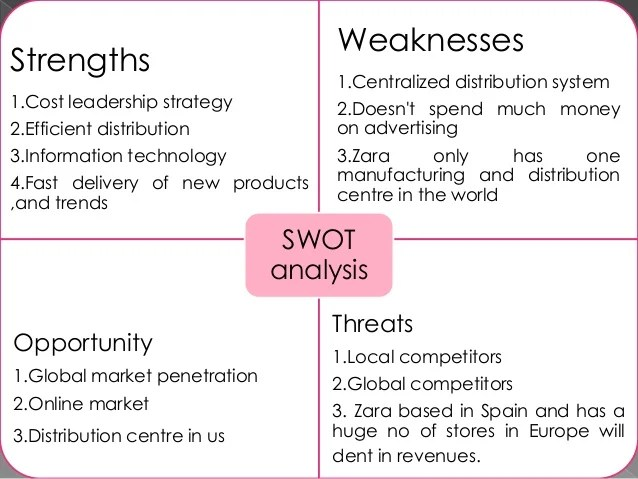 zara weaknesses