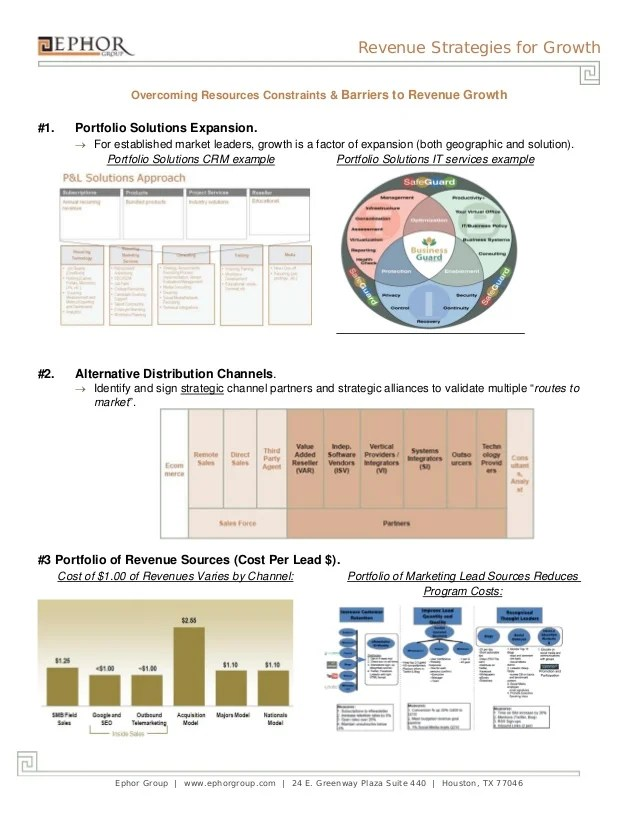 Overcoming Barriers to Revenue Growth 2013 Strategy Planning