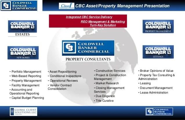 CBC Asset Management Reo1