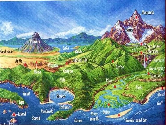 Ch5less1how can we describe earth's features (landforms)