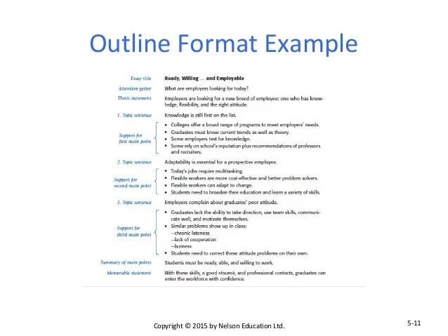 Tentative Outline Format