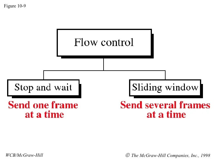 Database Security Flow Control