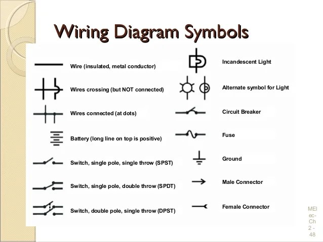 Electrical Wiring Practices and Diagrams