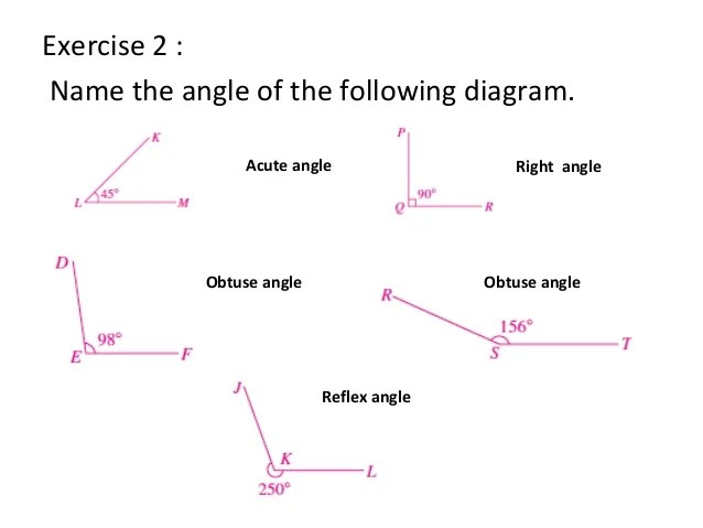 Chap9 lines and angles
