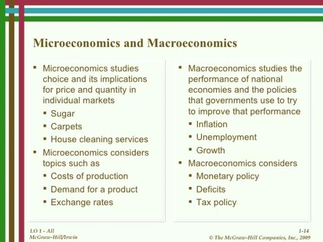 Microeconomics' Principle