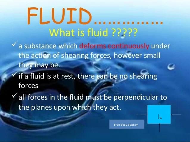 Chapter 1Introduction fluids Mechanics