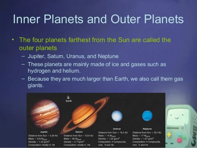 Chapter 11.1: The Structure of the Solar System