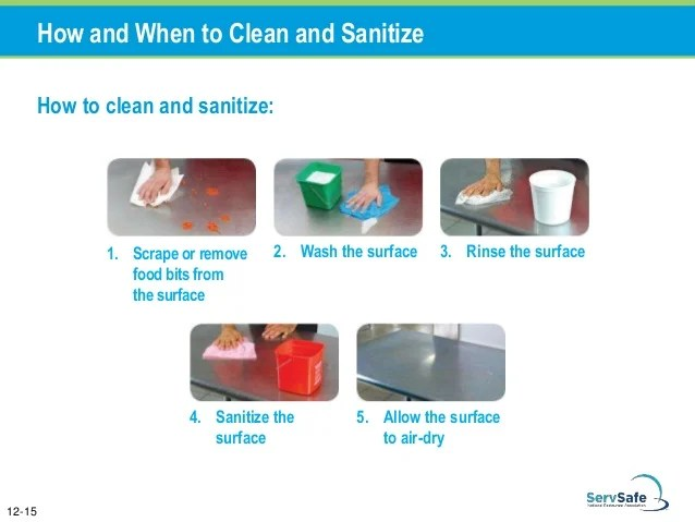 Chapter 12 Cleaning and Sanitizing