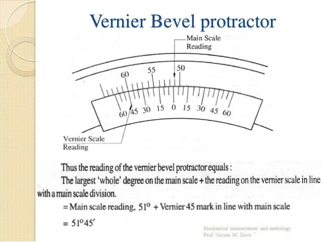 45 Degrees Protractor