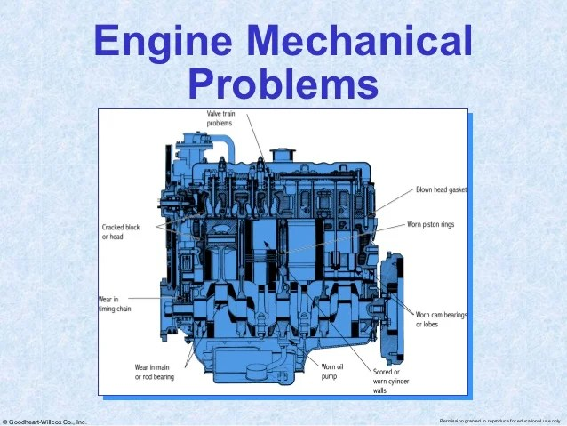 sentimusica  Engine Problems And Solutions