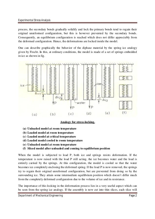 experimental stress analysis-Chapter 5