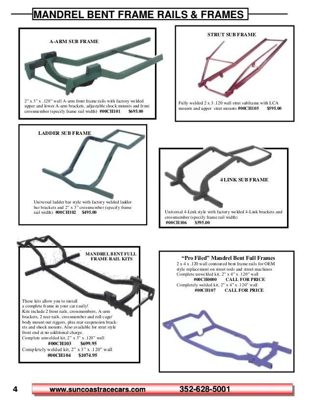 mandrel bent frame rails   Frameswall.co