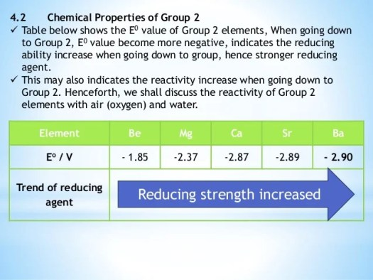 Periodic table of elements group 2 properties periodic diagrams inorganic chemistry group 2 urtaz Choice Image
