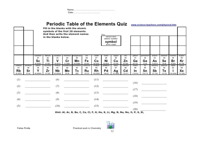 Periodic Table Of Elements Games First 20 Elcho Table