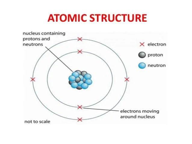 Atom  JaboVillage