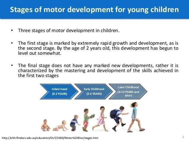 Childrens Health Awareness