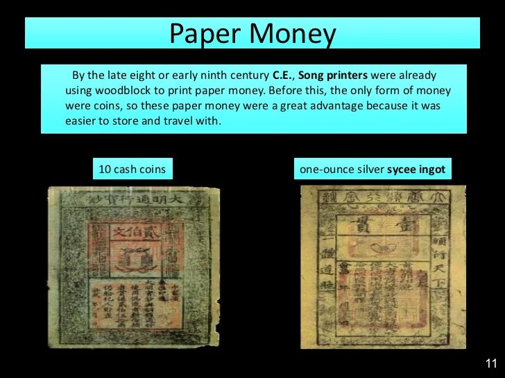 Chinese Invented Paper