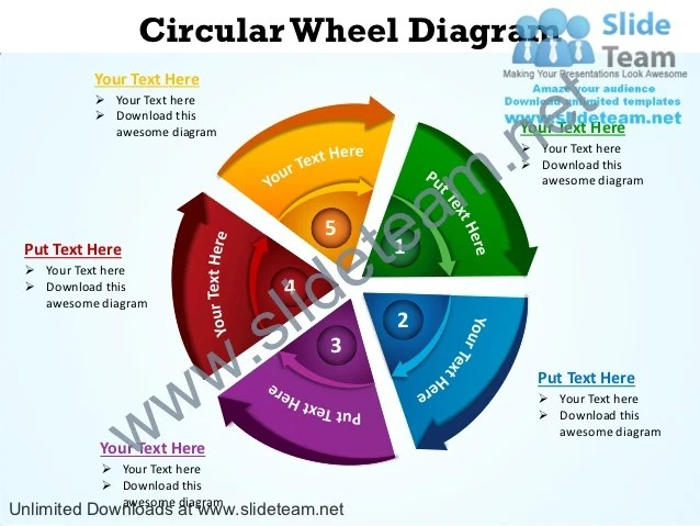 Circular wheel diagram ppt slides presentation diagrams
