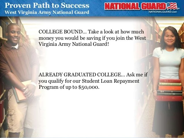 And West Tuition University Virginia Fees