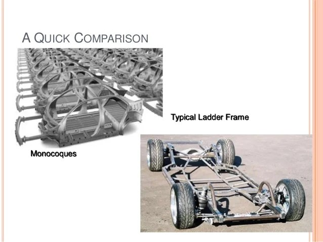 Types Of Vehicle Chassis Frames | Fachriframe co